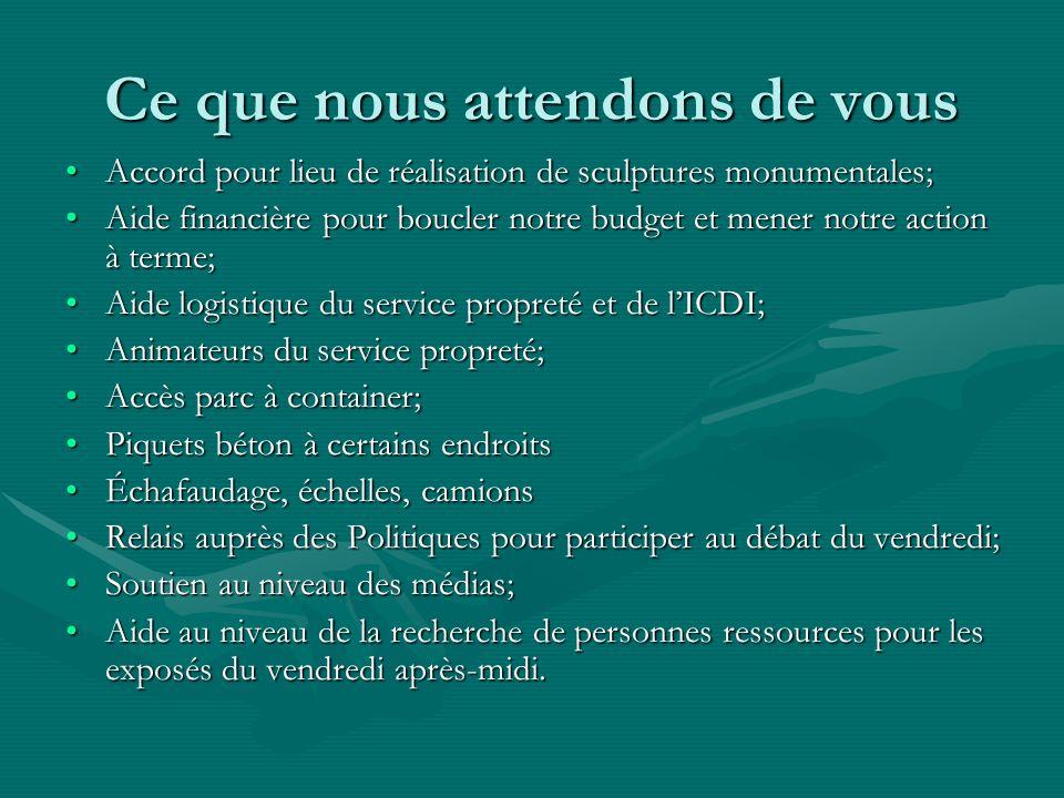 Troisième année: la semaine « Coucou » du 28/5 au 1/6 18h30-19h30 à La Docherie:18h30-19h30 à La Docherie: –Inauguration de la fresque et des sculptur