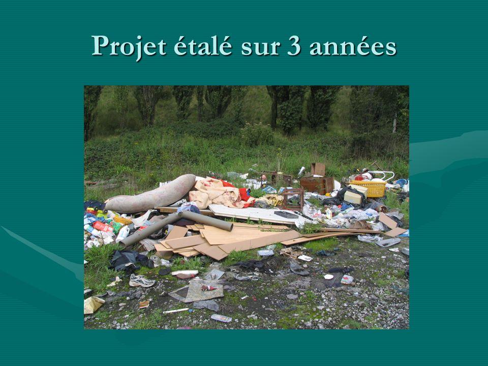 Partenaires des actions: Le projet « Clap » et les espaces citoyens Porte-Ouest et La Docherie; Le Centre denseignement supérieur pour adultes de Roux