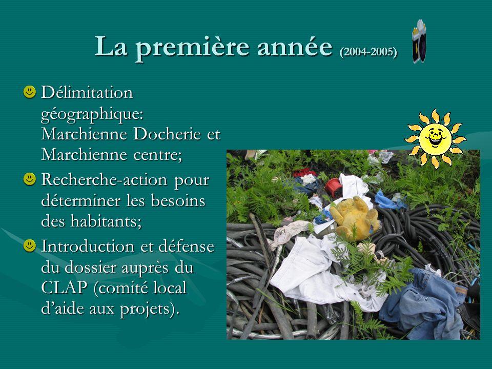 La première année (2004-2005) Délimitation géographique: Marchienne Docherie et Marchienne centre; Recherche-action pour déterminer les besoins des habitants; Introduction et défense du dossier auprès du CLAP (comité local daide aux projets).
