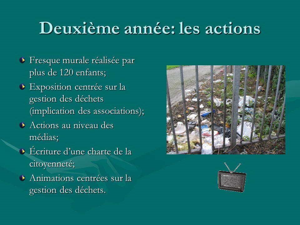 Deuxième année: les actions Fresque murale réalisée par plus de 120 enfants; Exposition centrée sur la gestion des déchets (implication des associations); Actions au niveau des médias; Écriture dune charte de la citoyenneté; Animations centrées sur la gestion des déchets.