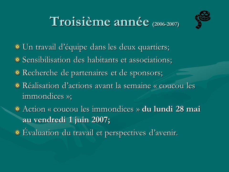 Troisième année: la semaine « Coucou » du 28/5 au 1/6 www.coucoulesimmondices.be Site internet