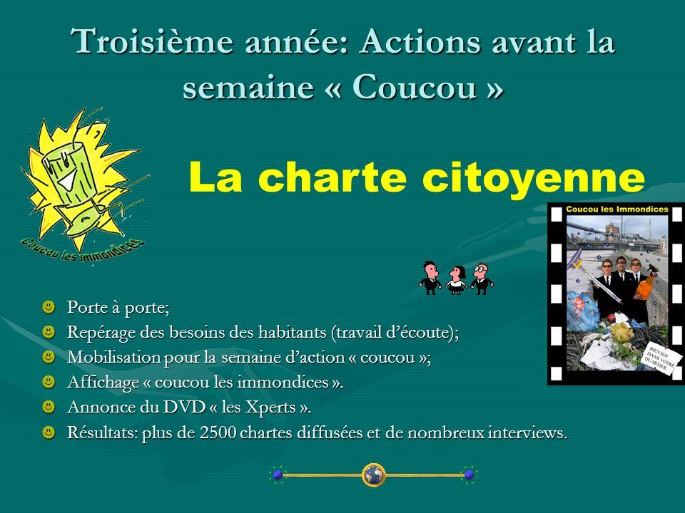 Troisième année: Actions avant la semaine « Coucou » Porte à porte; Repérage des besoins des habitants (travail découte); Mobilisation pour la semaine daction « coucou »; Affichage « coucou les immondices ».