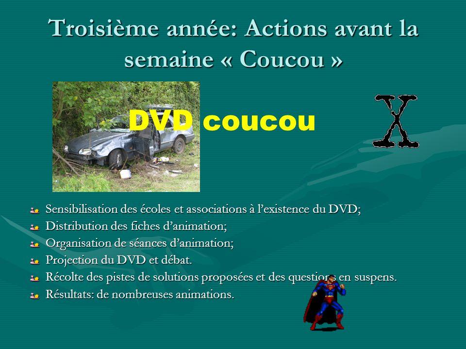 Troisième année: Actions avant la semaine « Coucou » Sensibilisation des écoles et associations à lexistence du DVD; Distribution des fiches danimation; Organisation de séances danimation; Projection du DVD et débat.