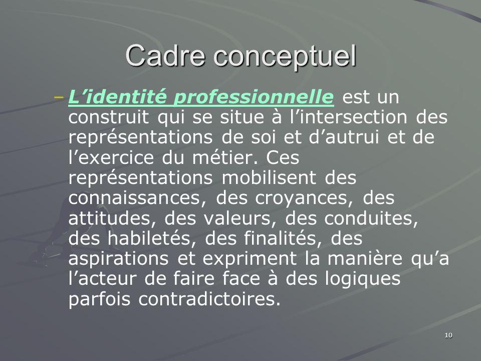 10 Cadre conceptuel – –Lidentité professionnelle est un construit qui se situe à lintersection des représentations de soi et dautrui et de lexercice d