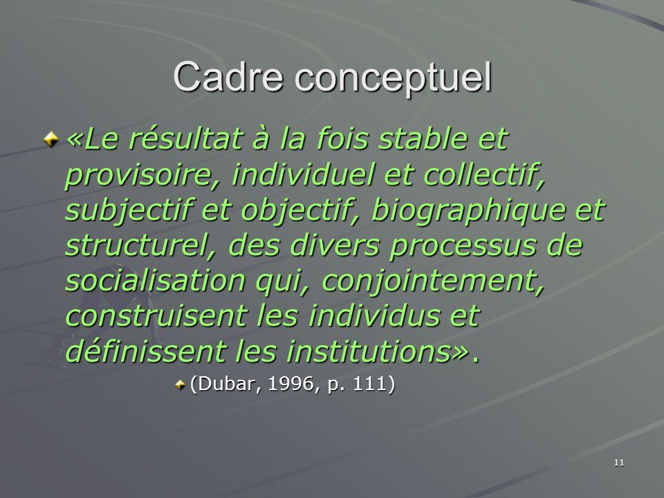 11 Cadre conceptuel «Le résultat à la fois stable et provisoire, individuel et collectif, subjectif et objectif, biographique et structurel, des diver