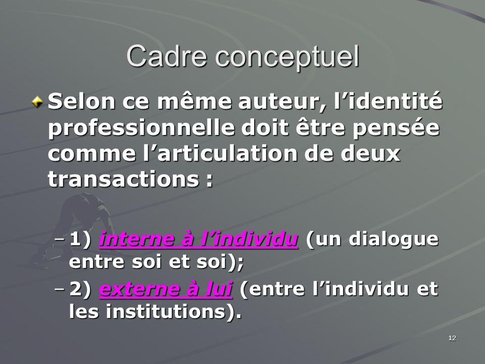 12 Cadre conceptuel Selon ce même auteur, lidentité professionnelle doit être pensée comme larticulation de deux transactions : –1) interne à lindivid