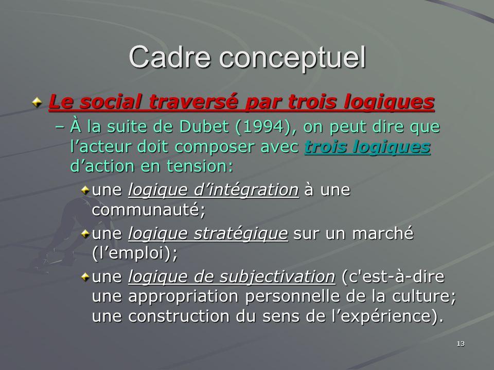 13 Cadre conceptuel Le social traversé par trois logiques –À la suite de Dubet (1994), on peut dire que lacteur doit composer avec trois logiques dact