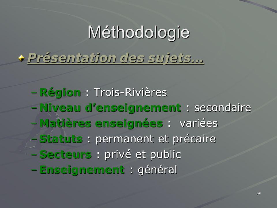 14 Méthodologie Présentation des sujets… –Région : Trois-Rivières –Niveau denseignement : secondaire –Matières enseignées : variées –Statuts : permane