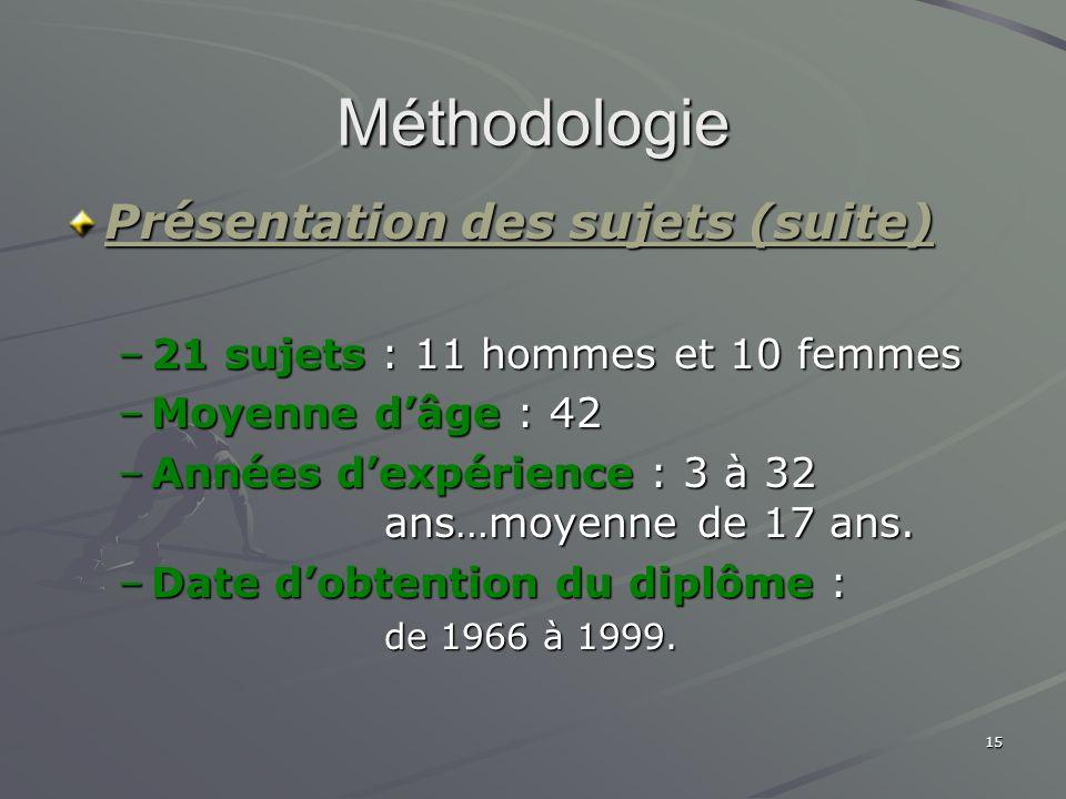 15 Méthodologie Présentation des sujets (suite) –21 sujets : 11 hommes et 10 femmes –Moyenne dâge : 42 –Années dexpérience : 3 à 32 ans…moyenne de 17