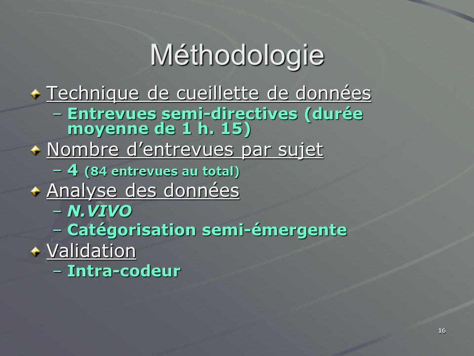 16 Méthodologie Technique de cueillette de données –Entrevues semi-directives (durée moyenne de 1 h. 15) Nombre dentrevues par sujet –4 (84 entrevues