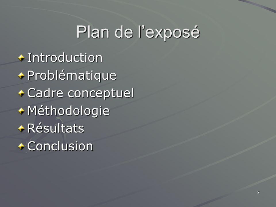 2 Plan de lexposé IntroductionProblématique Cadre conceptuel MéthodologieRésultatsConclusion