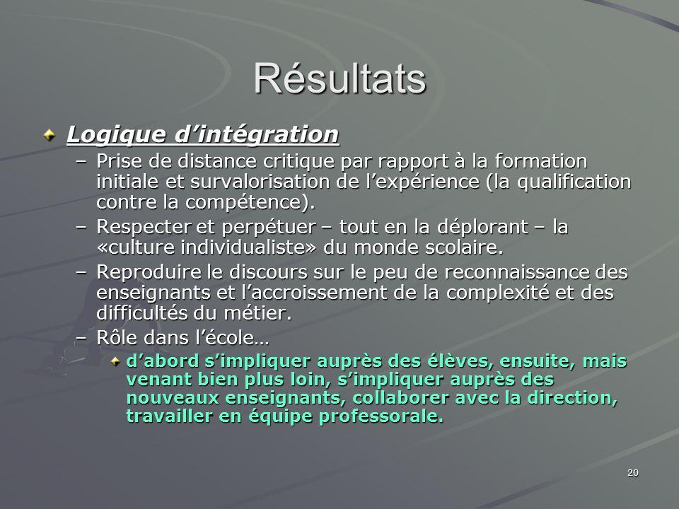 20 Résultats Logique dintégration –Prise de distance critique par rapport à la formation initiale et survalorisation de lexpérience (la qualification
