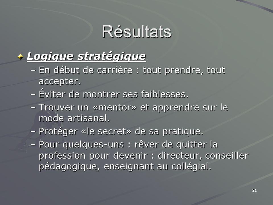 21 Résultats Logique stratégique –En début de carrière : tout prendre, tout accepter. –Éviter de montrer ses faiblesses. –Trouver un «mentor» et appre