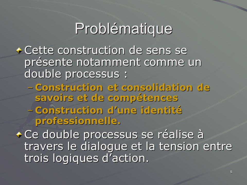 5 Problématique Cette construction de sens se présente notamment comme un double processus : –Construction et consolidation de savoirs et de compétenc