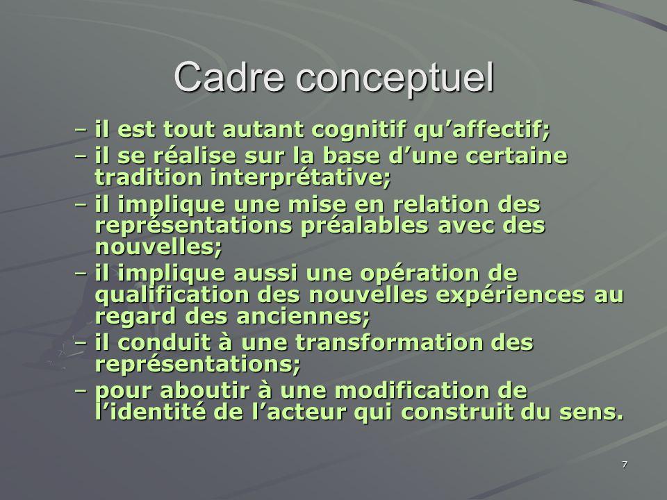 7 Cadre conceptuel –il est tout autant cognitif quaffectif; –il se réalise sur la base dune certaine tradition interprétative; –il implique une mise e