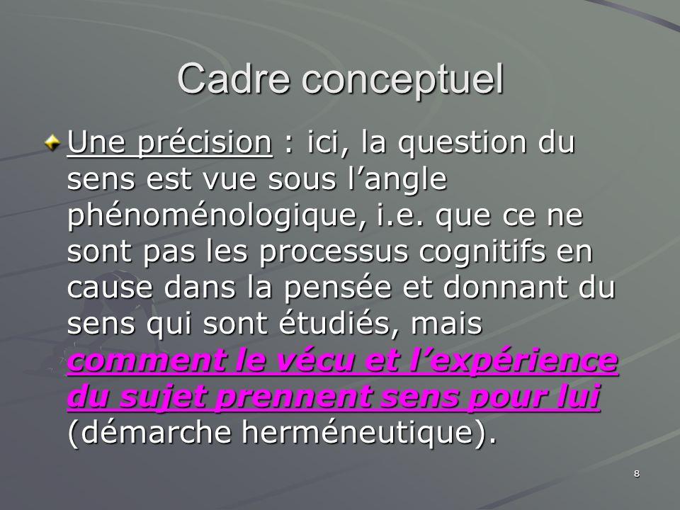 8 Cadre conceptuel Une précision : ici, la question du sens est vue sous langle phénoménologique, i.e. que ce ne sont pas les processus cognitifs en c