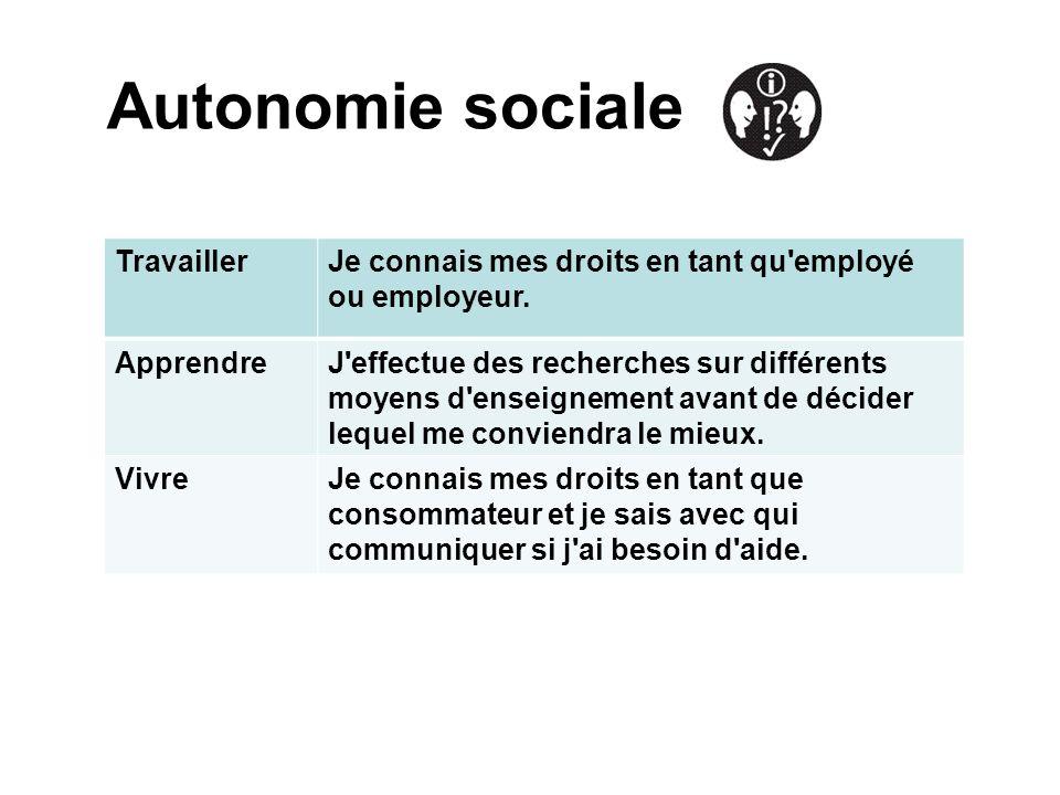 Autonomie sociale TravaillerJe connais mes droits en tant qu employé ou employeur.