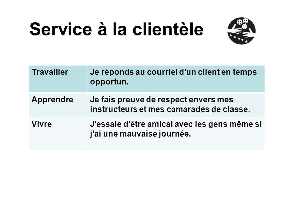 Service à la clientèle TravaillerJe réponds au courriel d un client en temps opportun.