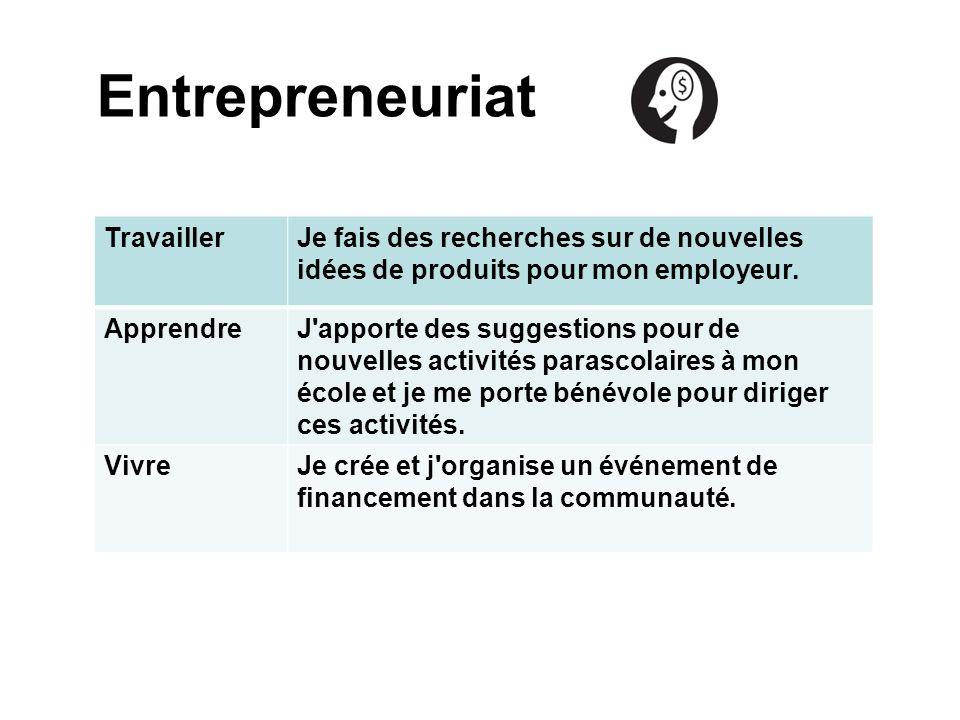 Entrepreneuriat TravaillerJe fais des recherches sur de nouvelles idées de produits pour mon employeur.