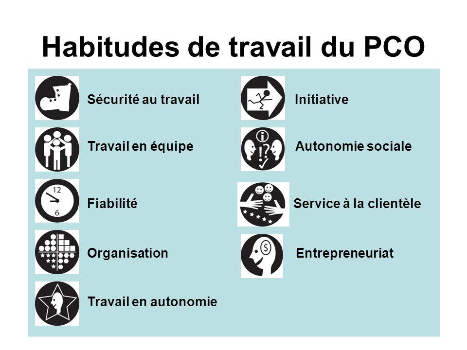 Habitudes de travail du PCO Sécurité au travail Initiative Travail en équipe Autonomie sociale Fiabilité Service à la clientèle Organisation Entrepreneuriat Travail en autonomie