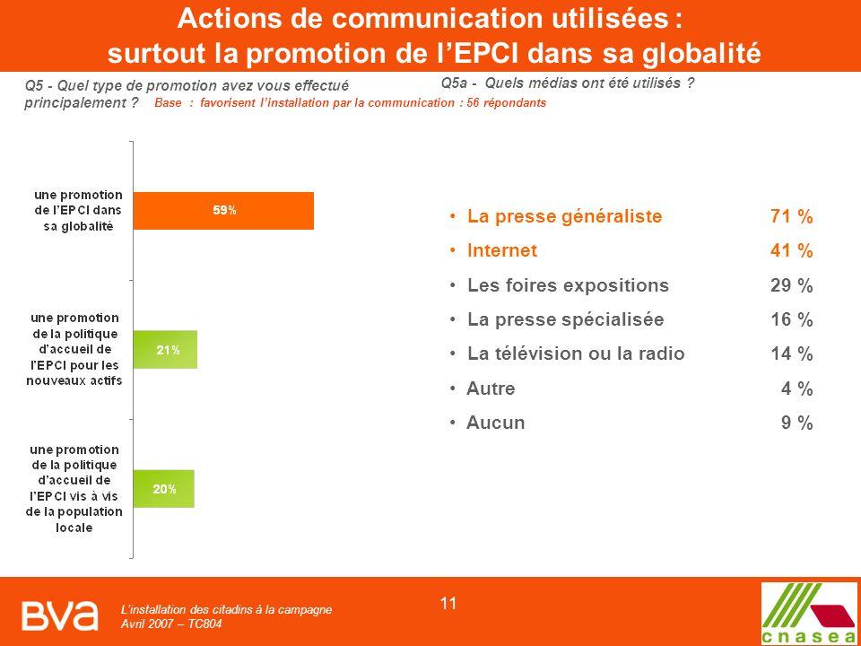Linstallation des citadins à la campagne Avril 2007 – TC804 11 Q5 - Quel type de promotion avez vous effectué principalement .