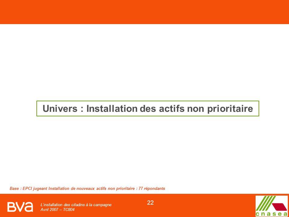 Linstallation des citadins à la campagne Avril 2007 – TC804 22 Univers : Installation des actifs non prioritaire Base : EPCI jugeant Installation de nouveaux actifs non prioritaire : 77 répondants