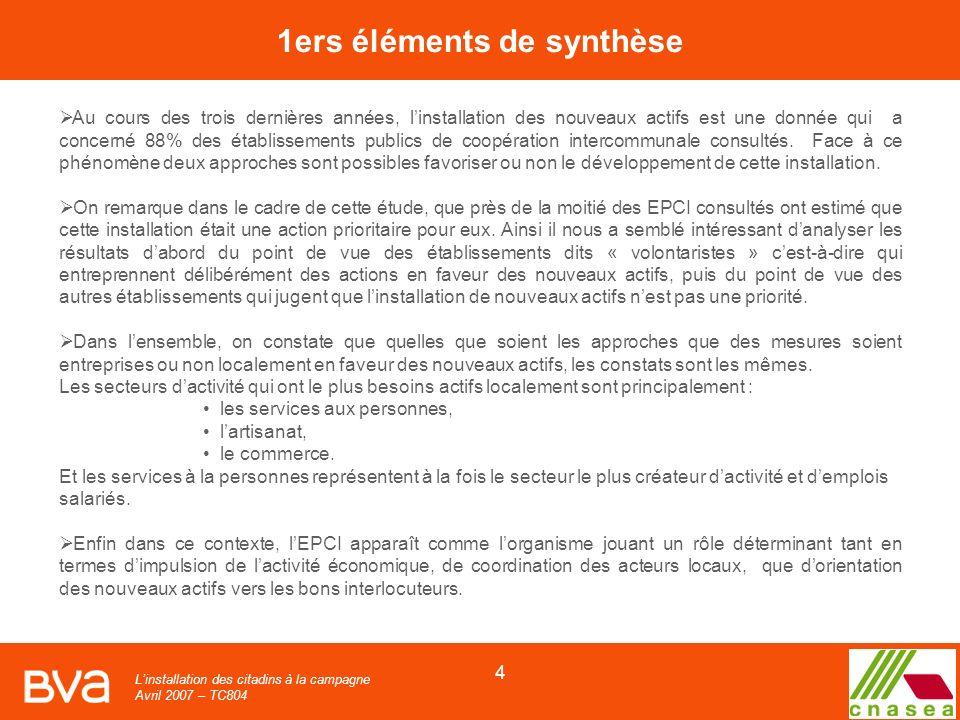 Linstallation des citadins à la campagne Avril 2007 – TC804 4 1ers éléments de synthèse Au cours des trois dernières années, linstallation des nouveaux actifs est une donnée qui a concerné 88% des établissements publics de coopération intercommunale consultés.