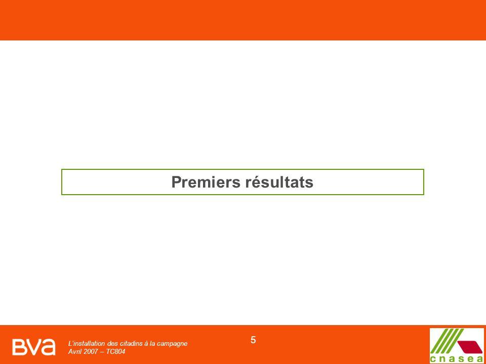 Linstallation des citadins à la campagne Avril 2007 – TC804 5 Premiers résultats