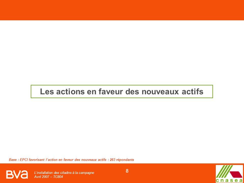 Linstallation des citadins à la campagne Avril 2007 – TC804 8 Les actions en faveur des nouveaux actifs Base : EPCI favorisant laction en faveur des nouveaux actifs : 283 répondants