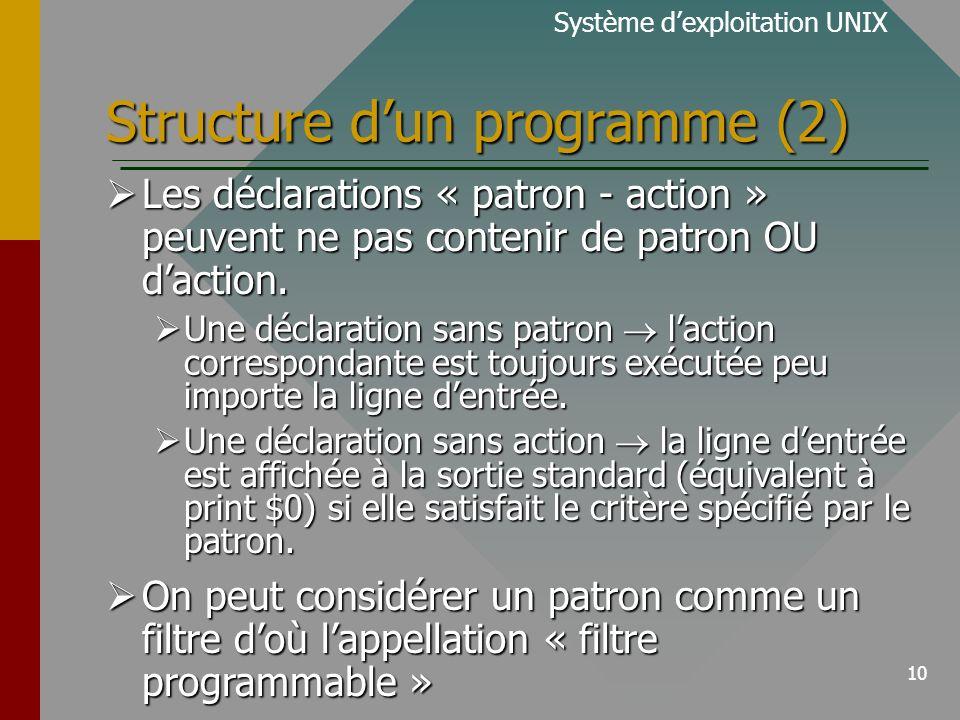 10 Structure dun programme (2) Les déclarations « patron - action » peuvent ne pas contenir de patron OU daction.