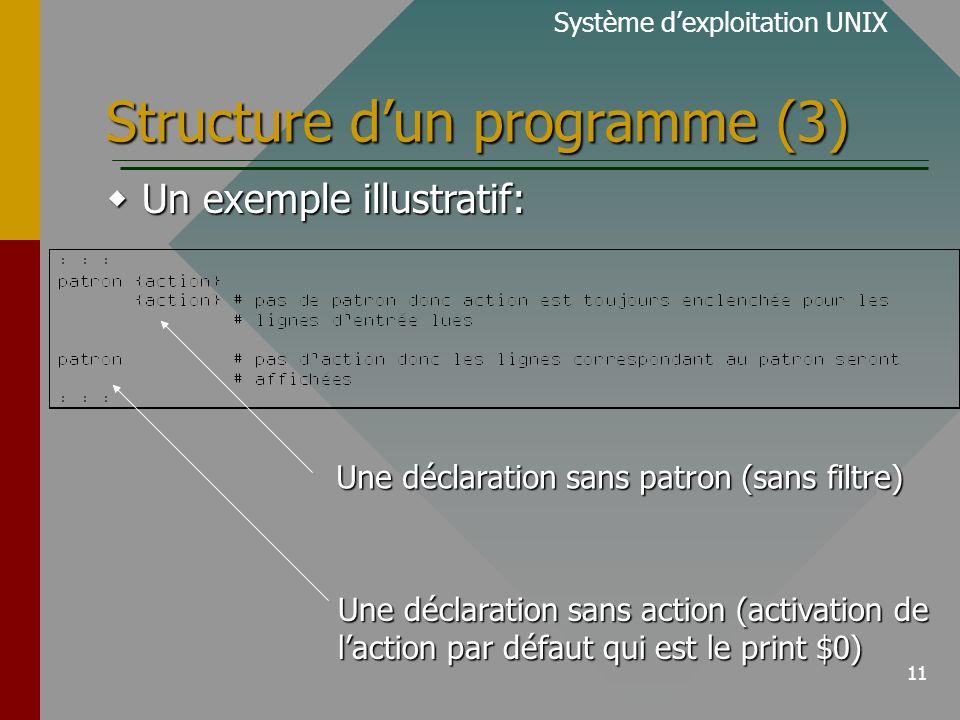 11 Structure dun programme (3) Un exemple illustratif: Un exemple illustratif: Système dexploitation UNIX Une déclaration sans patron (sans filtre) Une déclaration sans action (activation de laction par défaut qui est le print $0)