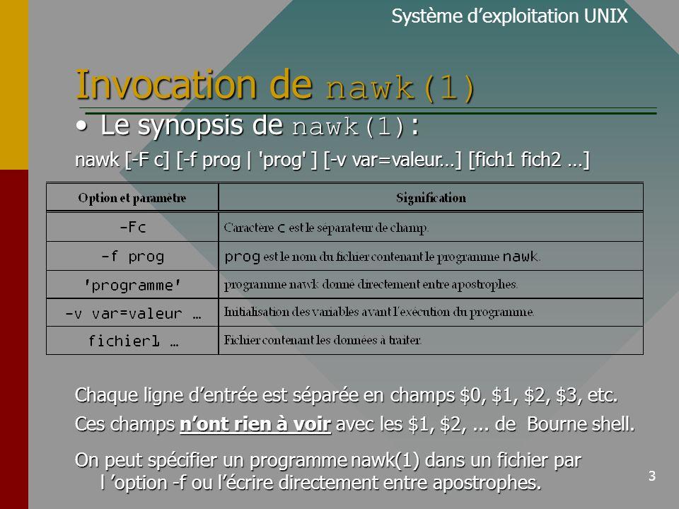 3 Invocation de nawk(1) Le synopsis de nawk(1) :Le synopsis de nawk(1) : nawk [-F c] [-f prog | prog ] [-v var=valeur…] [fich1 fich2 …] Chaque ligne dentrée est séparée en champs $0, $1, $2, $3, etc.
