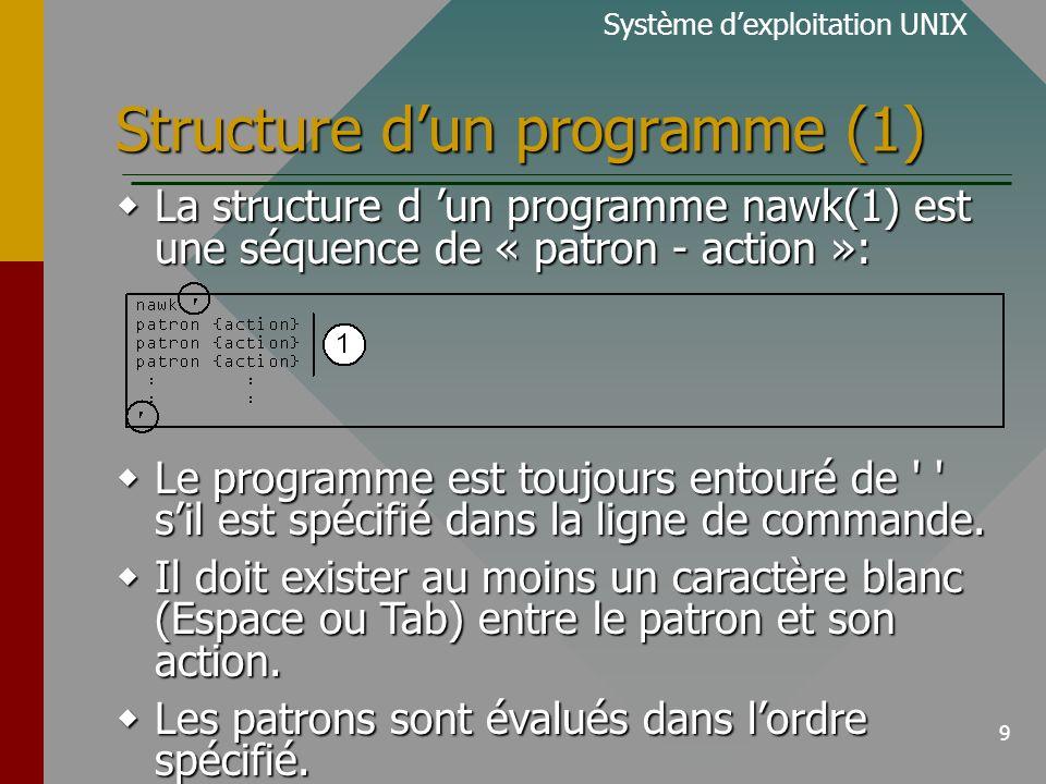 9 Structure dun programme (1) La structure d un programme nawk(1) est une séquence de « patron - action »: La structure d un programme nawk(1) est une séquence de « patron - action »: Le programme est toujours entouré de sil est spécifié dans la ligne de commande.