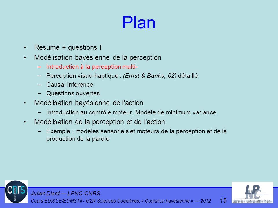 Julien Diard LPNC-CNRS Cours EDISCE/EDMSTII - M2R Sciences Cognitives, « Cognition bayésienne » 2012 15 Plan Résumé + questions ! Modélisation bayésie