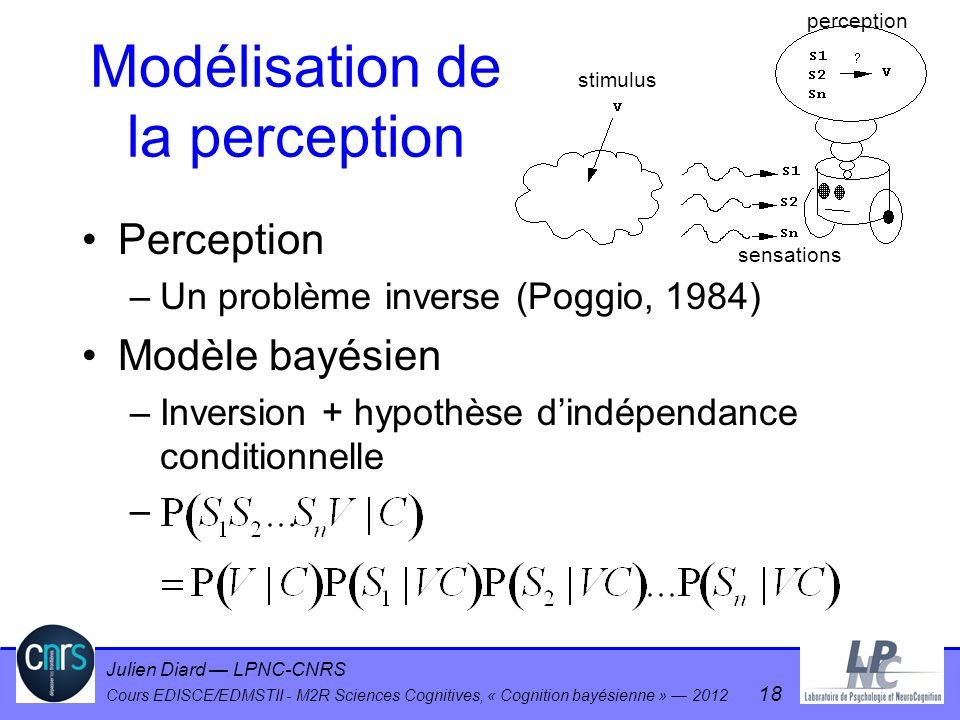 Julien Diard LPNC-CNRS Cours EDISCE/EDMSTII - M2R Sciences Cognitives, « Cognition bayésienne » 2012 18 Modélisation de la perception Perception –Un p