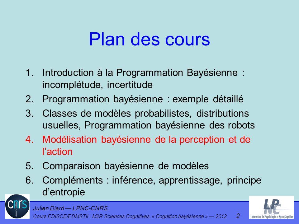 Julien Diard LPNC-CNRS Cours EDISCE/EDMSTII - M2R Sciences Cognitives, « Cognition bayésienne » 2012 13 Pour aller plus loin… Reviews, introductions, … –Numéro spécial Trends in Cognitive Sciences 2006, 10(7) –lédito : N.