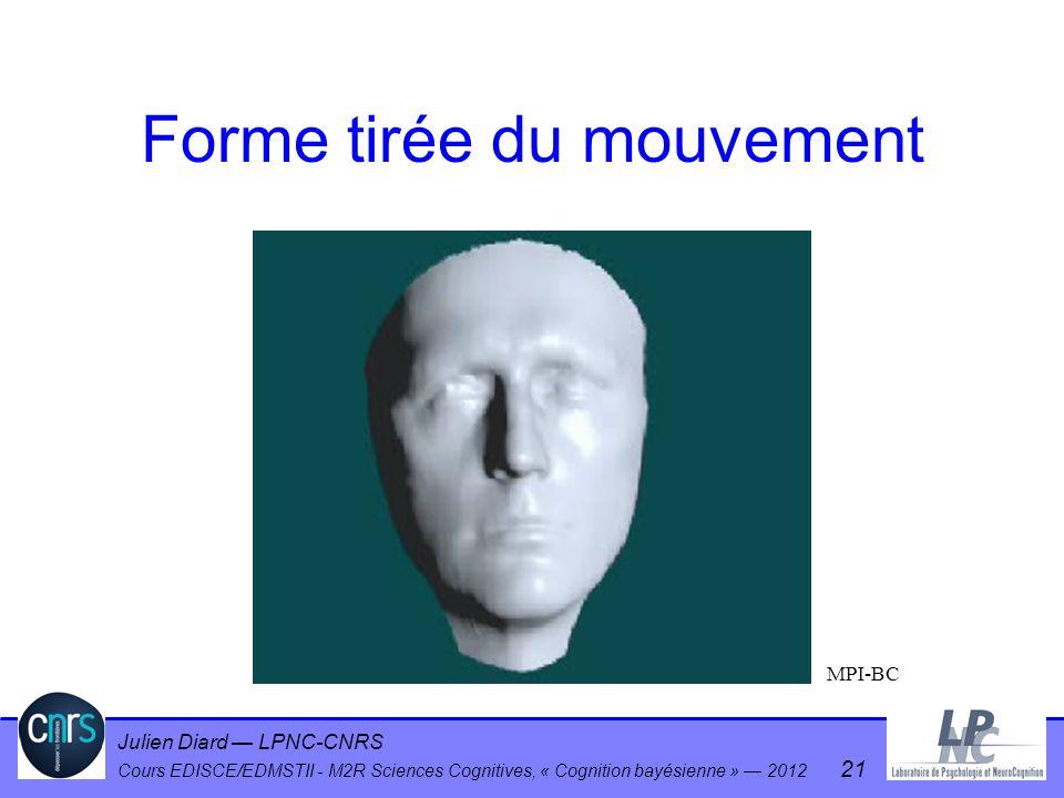 Julien Diard LPNC-CNRS Cours EDISCE/EDMSTII - M2R Sciences Cognitives, « Cognition bayésienne » 2012 21 Forme tirée du mouvement MPI-BC