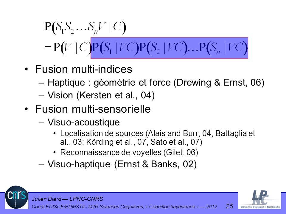 Julien Diard LPNC-CNRS Cours EDISCE/EDMSTII - M2R Sciences Cognitives, « Cognition bayésienne » 2012 25 Fusion multi-indices –Haptique : géométrie et