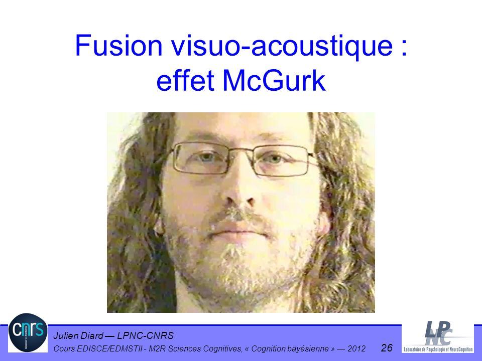 Julien Diard LPNC-CNRS Cours EDISCE/EDMSTII - M2R Sciences Cognitives, « Cognition bayésienne » 2012 26 Fusion visuo-acoustique : effet McGurk