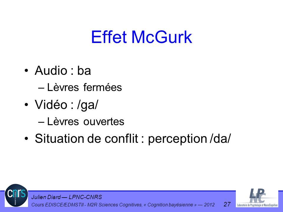 Julien Diard LPNC-CNRS Cours EDISCE/EDMSTII - M2R Sciences Cognitives, « Cognition bayésienne » 2012 27 Effet McGurk Audio : ba –Lèvres fermées Vidéo
