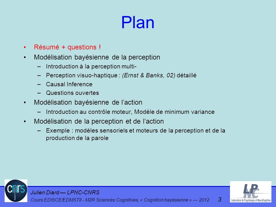 Julien Diard LPNC-CNRS Cours EDISCE/EDMSTII - M2R Sciences Cognitives, « Cognition bayésienne » 2012 44 Plan Protocole expérimental Modèle bayésien de fusion capteurs Comparaison du modèle au données