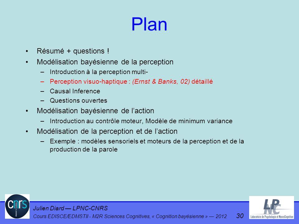 Julien Diard LPNC-CNRS Cours EDISCE/EDMSTII - M2R Sciences Cognitives, « Cognition bayésienne » 2012 30 Plan Résumé + questions ! Modélisation bayésie