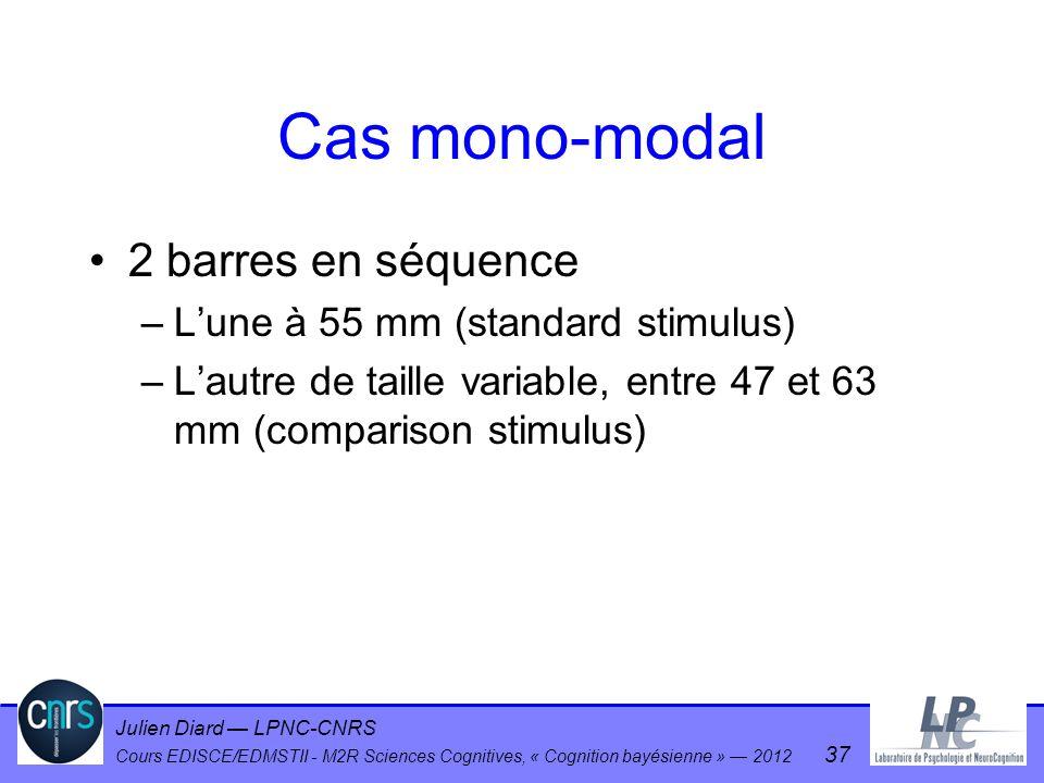 Julien Diard LPNC-CNRS Cours EDISCE/EDMSTII - M2R Sciences Cognitives, « Cognition bayésienne » 2012 37 Cas mono-modal 2 barres en séquence –Lune à 55