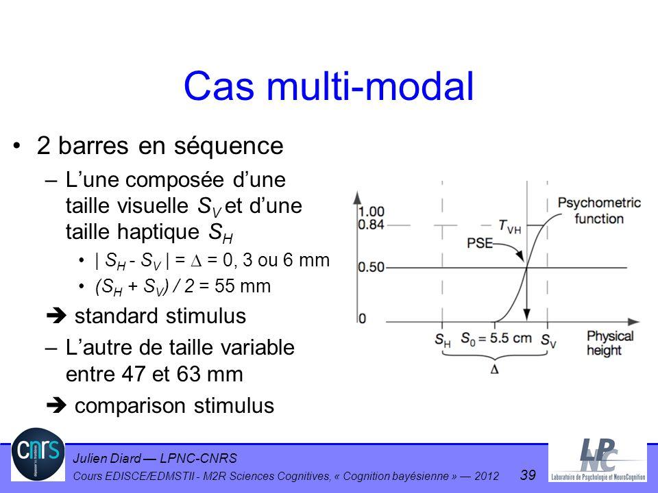 Julien Diard LPNC-CNRS Cours EDISCE/EDMSTII - M2R Sciences Cognitives, « Cognition bayésienne » 2012 39 Cas multi-modal 2 barres en séquence –Lune com