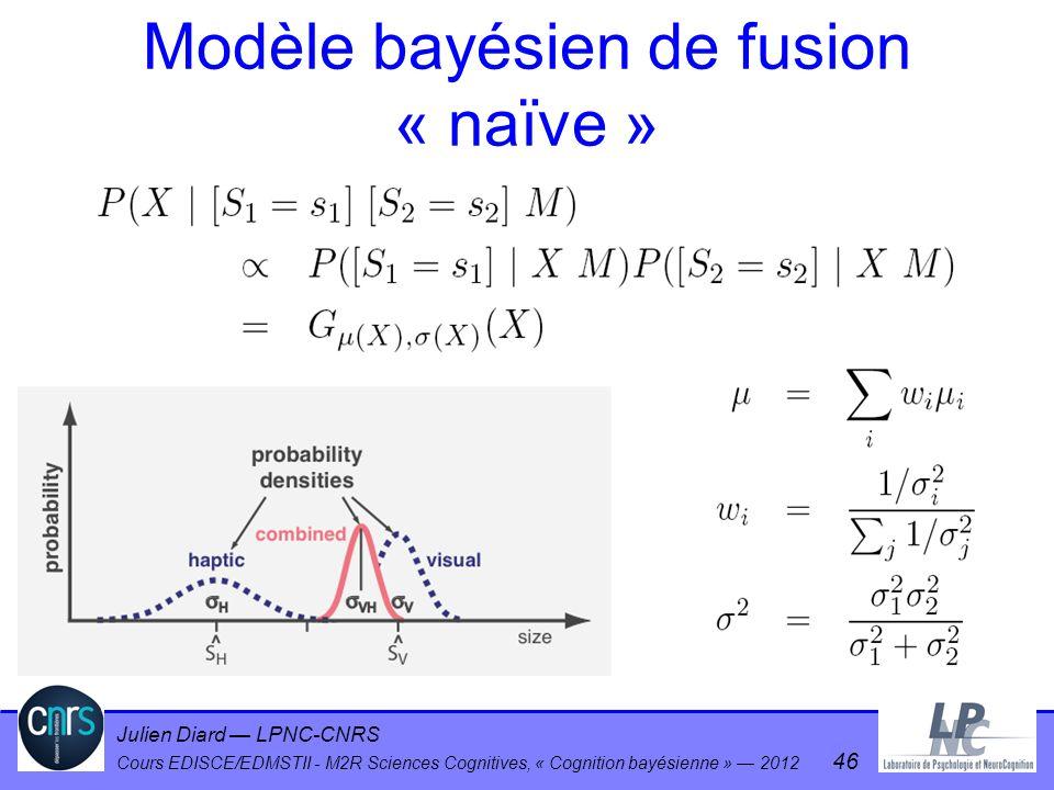Julien Diard LPNC-CNRS Cours EDISCE/EDMSTII - M2R Sciences Cognitives, « Cognition bayésienne » 2012 46 Modèle bayésien de fusion « naïve »