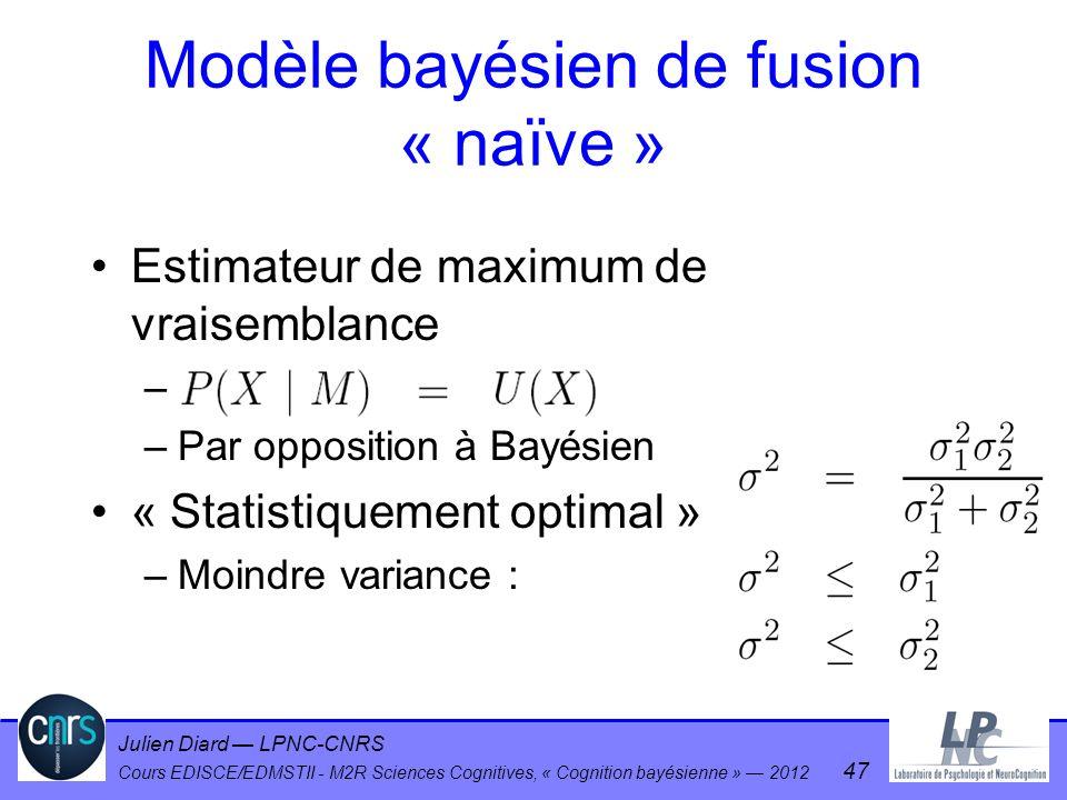 Julien Diard LPNC-CNRS Cours EDISCE/EDMSTII - M2R Sciences Cognitives, « Cognition bayésienne » 2012 47 Modèle bayésien de fusion « naïve » Estimateur