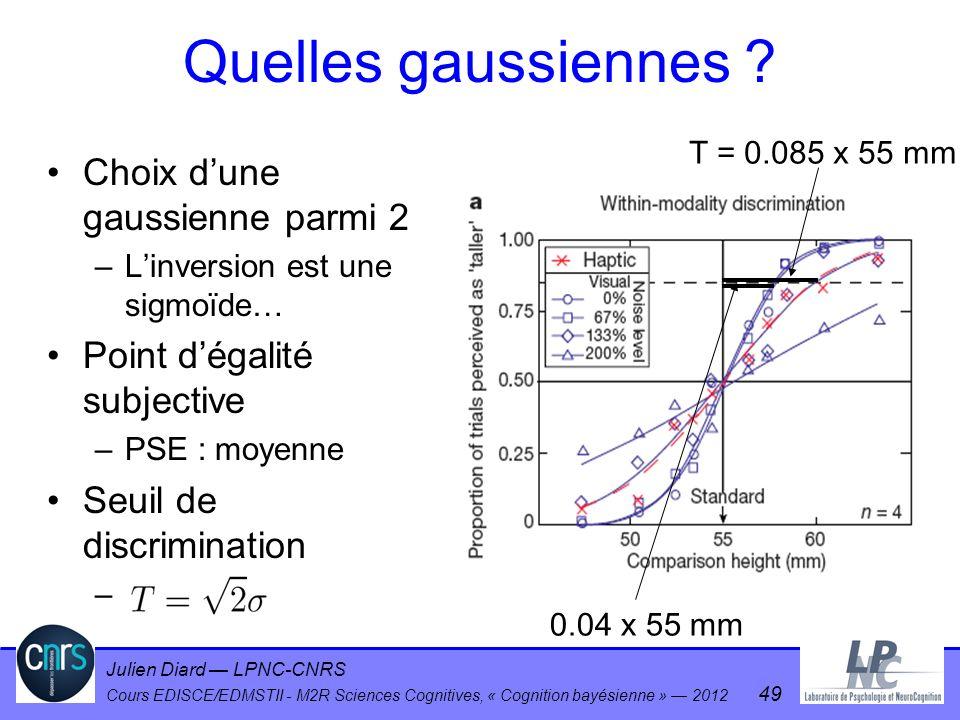 Julien Diard LPNC-CNRS Cours EDISCE/EDMSTII - M2R Sciences Cognitives, « Cognition bayésienne » 2012 49 Quelles gaussiennes ? Choix dune gaussienne pa
