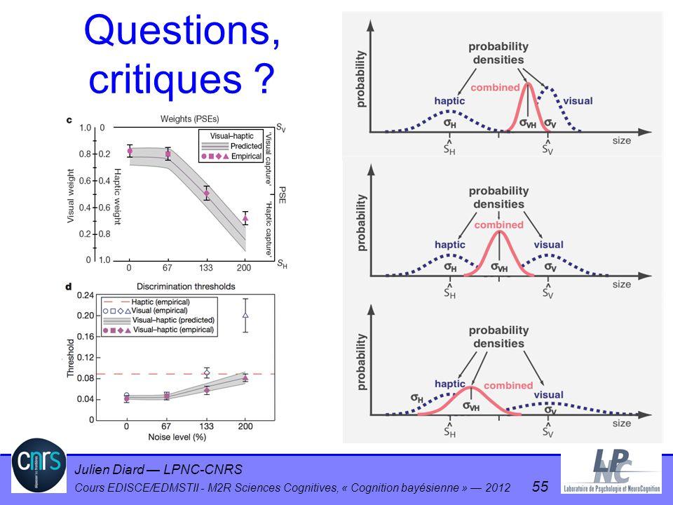 Julien Diard LPNC-CNRS Cours EDISCE/EDMSTII - M2R Sciences Cognitives, « Cognition bayésienne » 2012 55 Questions, critiques ?