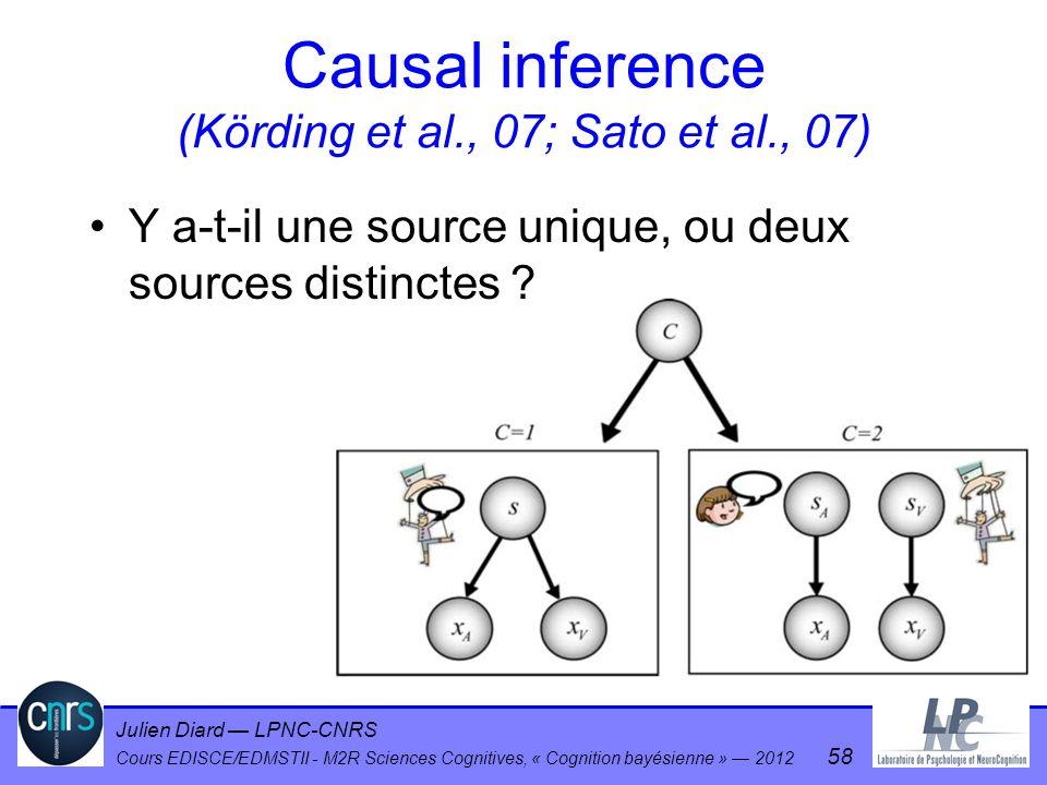 Julien Diard LPNC-CNRS Cours EDISCE/EDMSTII - M2R Sciences Cognitives, « Cognition bayésienne » 2012 58 Causal inference (Körding et al., 07; Sato et