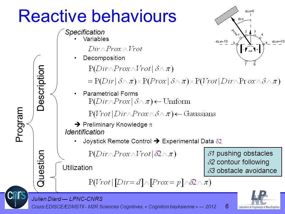 Julien Diard LPNC-CNRS Cours EDISCE/EDMSTII - M2R Sciences Cognitives, « Cognition bayésienne » 2012 17 Modèle de pondération sensorielle